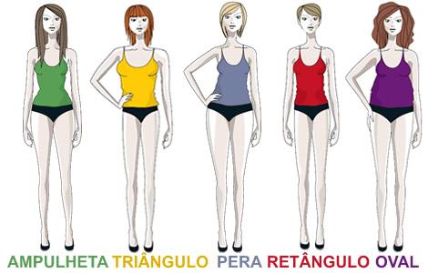 formato corpo mulheres