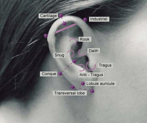 piercing-na-orelha-8
